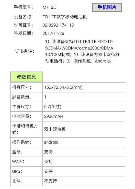 Характеристики Meizu M6s?