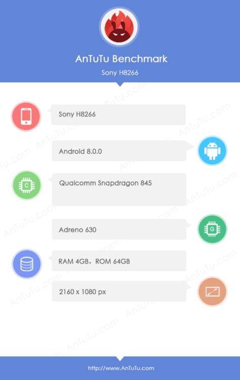 Sony H8266 в AnTuTu