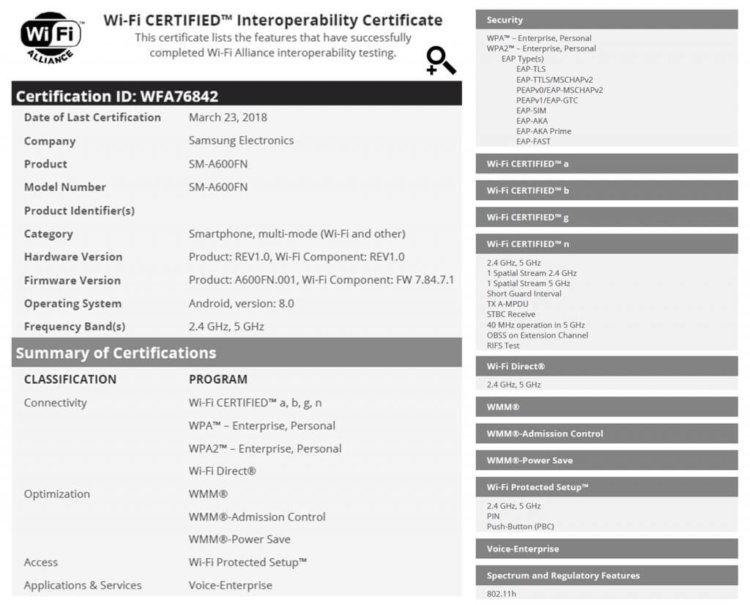 Galaxy A6 (2018) сертифицирован Wi-Fi Alliance?