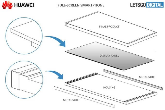 Huawei патентует способ полностью избавить смартфон от боковых рамок