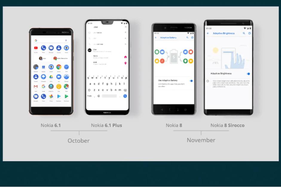 Nokia 6.1, Nokia 6.1 Plus, Nokia 8 и Nokia 8 Sirocco обновят до Android 9 Pie осенью 2018 года