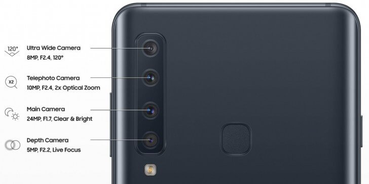 Четыре основные камеры Galaxy?