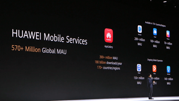 У Huawei есть чем заменить приложения и сервисы Google