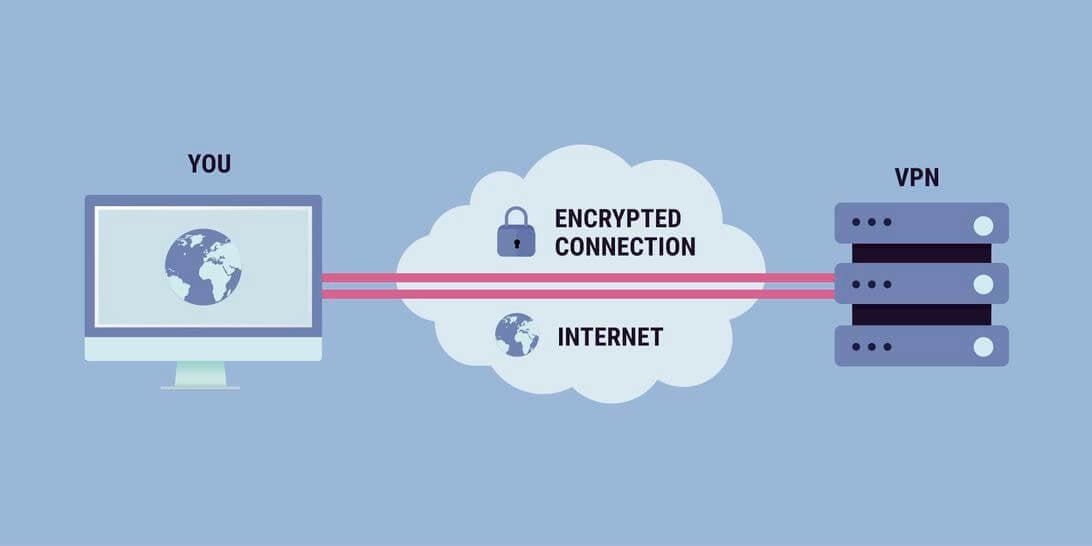 5 найкращих безкоштовних VPN Chrome розширень (VPN Chrome Free) на 2020 рік
