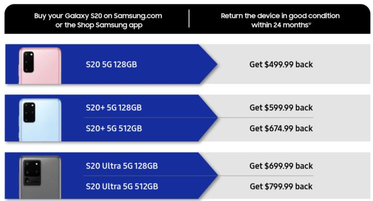 Samsung объявила, что будет выкупать свои смартфоны у пользователей за полцены