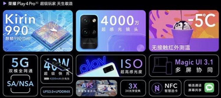 Все не унимаются: Honor показал смартфон измеряющий температуру