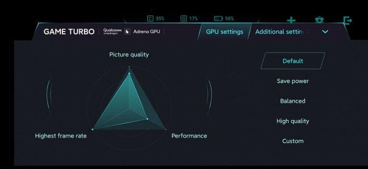 Эй, утритесь! Xiaomi делает настоящий игровой смартфон, который хочется купить
