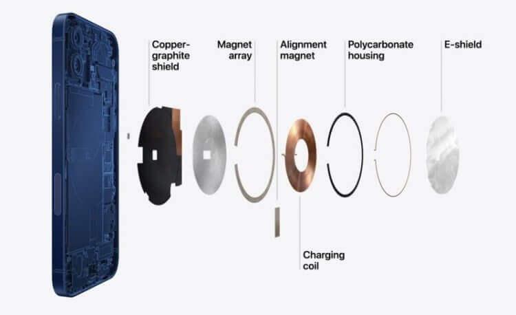 Магниты для MagSafe