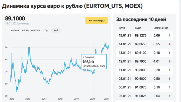 Почему Galaxy S21 в России стоит дороже, чем Galaxy S20