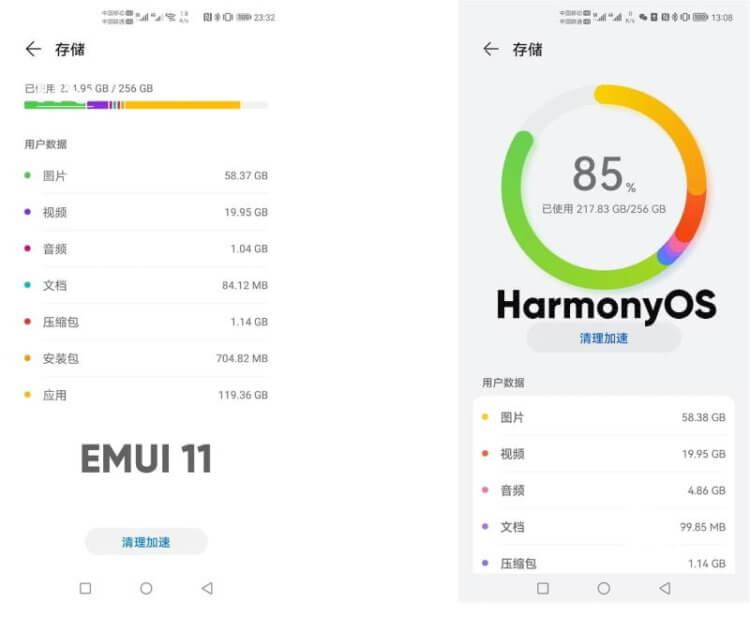 Чем Harmony OS лучше Android. Прямое сравнение