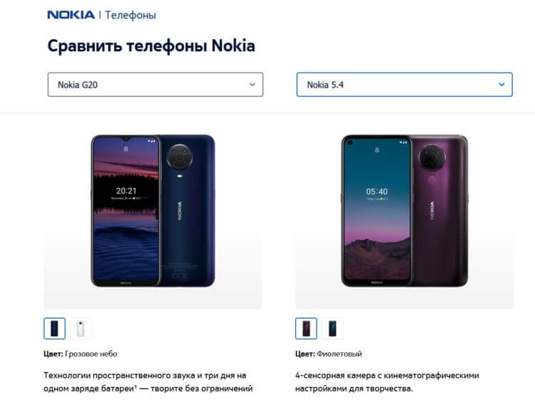 Какой смартфон Nokia выбрать в 2021 году?